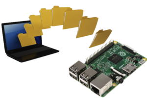 transfer files to raspberry pi from your computer